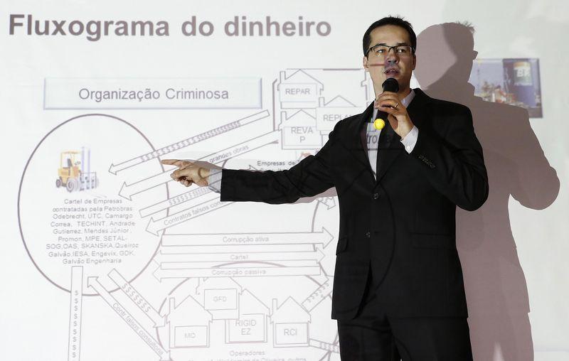 Curitiba contra a corrupção